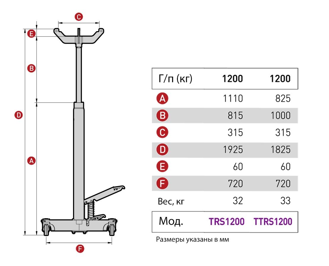 Трансмиссионная стойка 1200 кг. двухступенчатая MEGA TTRS1200 - фото 15523_UYG5xvKRUt.jpg