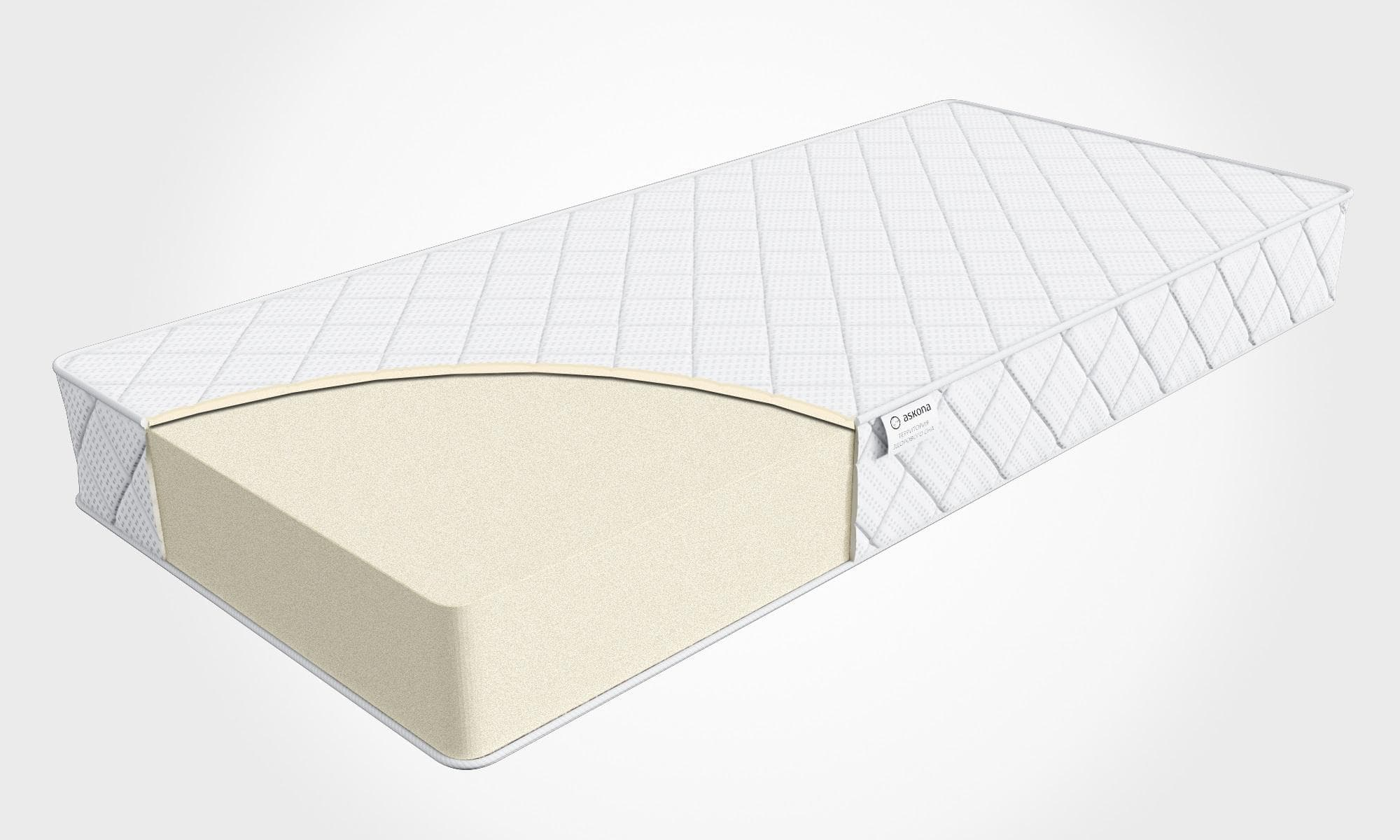 Спальня Hyper (комплект 1) - фото Матрас на 160 Roll (Askona)