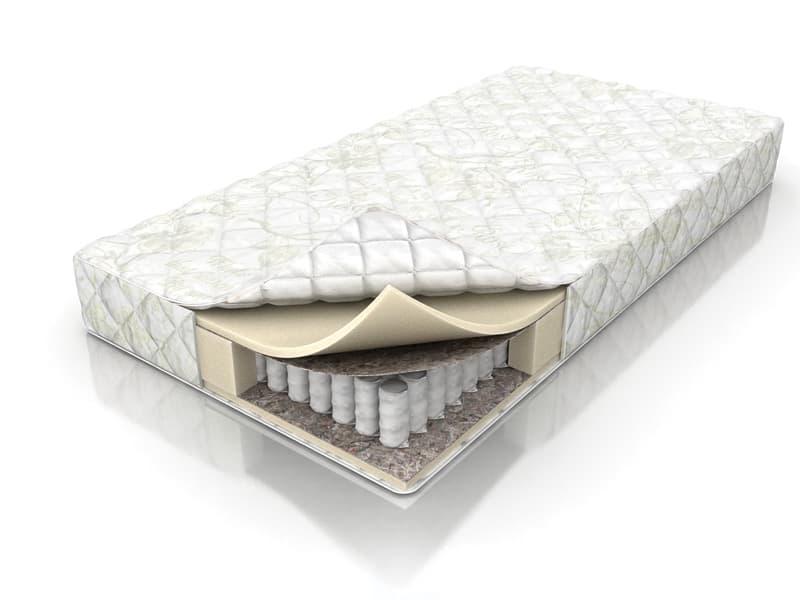 """Спальня Виктория (комплект 2) """"Ижмебель"""" - фото Матрас на 160 Balance Forma (Askona)"""