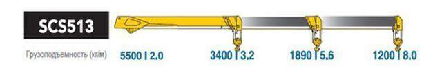 Кран-манипулятор КАМАЗ 65117 с КМУ SOOSAN 513 - фото soo513.jpg