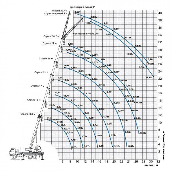Graph_45717К-3Р-01