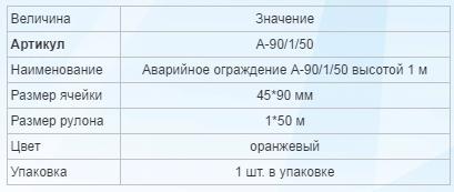 Аварийное ограждение А90/1/50, рулон 1х50 м - фото pic_7a538084310fe66_700x3000_1.png