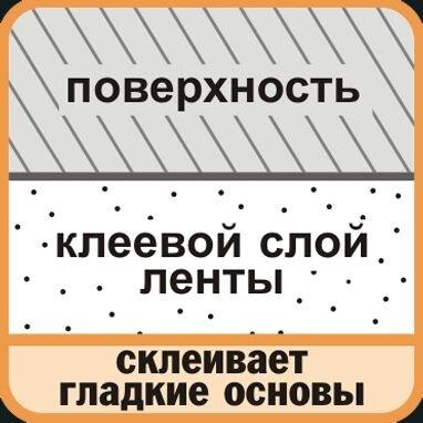 Двусторонняя клейкая полипропиленовая лента AVIORA (лента ПП, rda) - фото pic_fab8564543ea047_700x3000_1.jpg