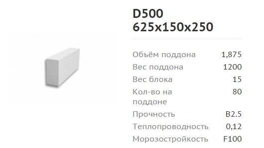 вес блока d500