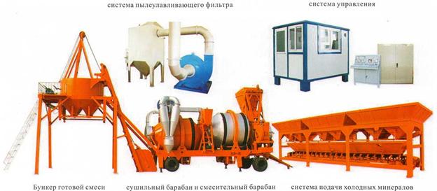 Мобильный асфальтобетонный мини-завод QLB-80 (80т/ч) - фото qlb80
