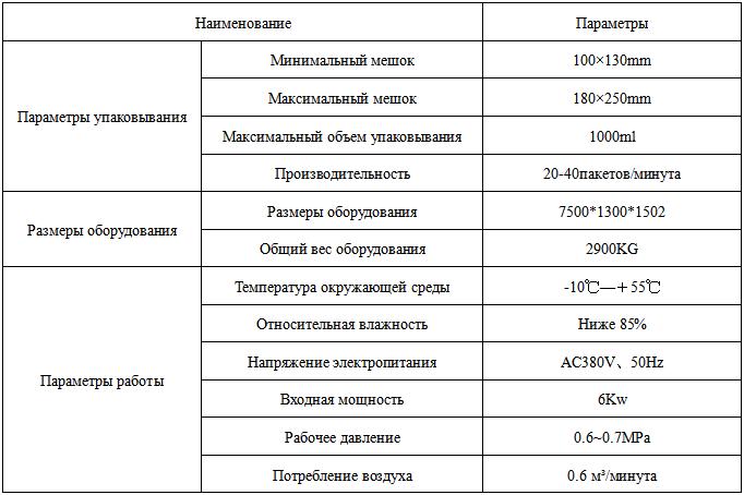 Линия производства и упаковки в дой-пак - фото 2