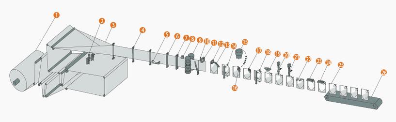 Линия производства и упаковки в дой-пак - фото 1