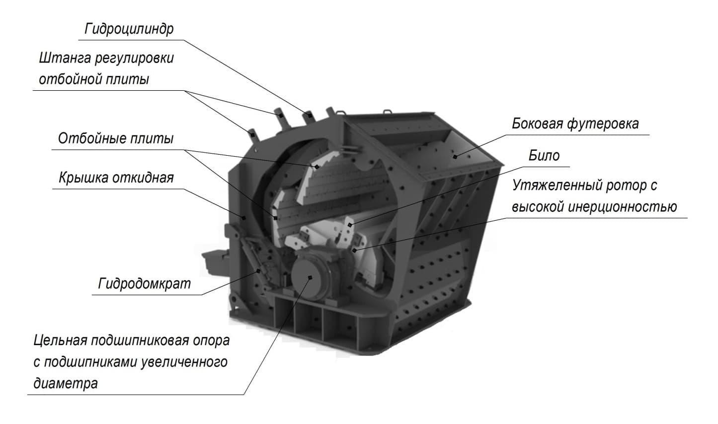 Роторная дробилка серии PFW - фото 1