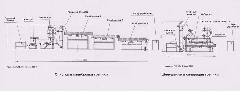 Линия (завод) по переработке гречихи (200кг/ч) - фото 1
