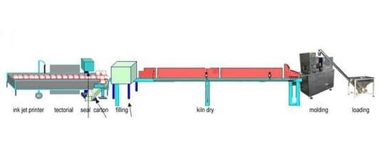 Линия по производству сахара рафинад - фото 1