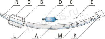 Трубка эндотрахеальная с манжетой и без манжеты