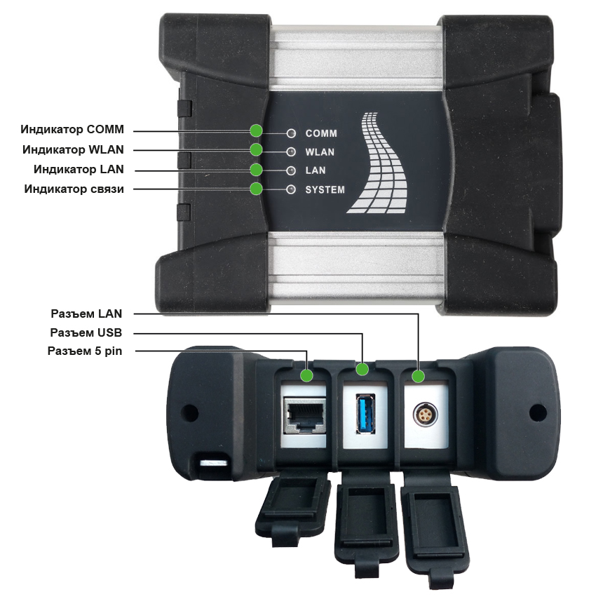 Дилерский диагностический сканер ScanChip BMW ICOM NEXT A+B+C (Базовый) - фото ДИЛЕРСКИЙ СКАНЕР BMW ICOM NEXT A+B+C