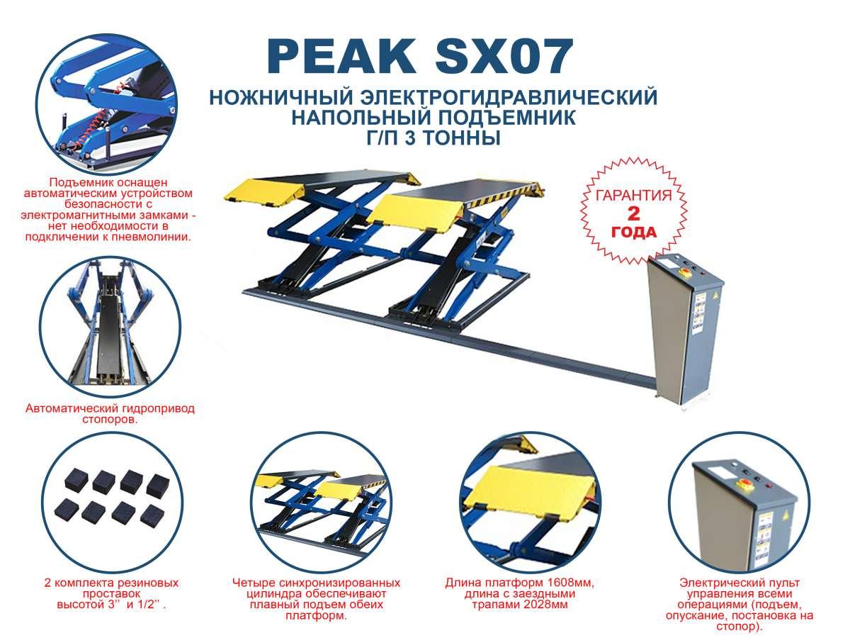 схема со сносками peak peak sx07.jpg