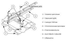 Как правильно установить снегозадержатели на крышу - фото схема установки трубчатого снегозадержателя