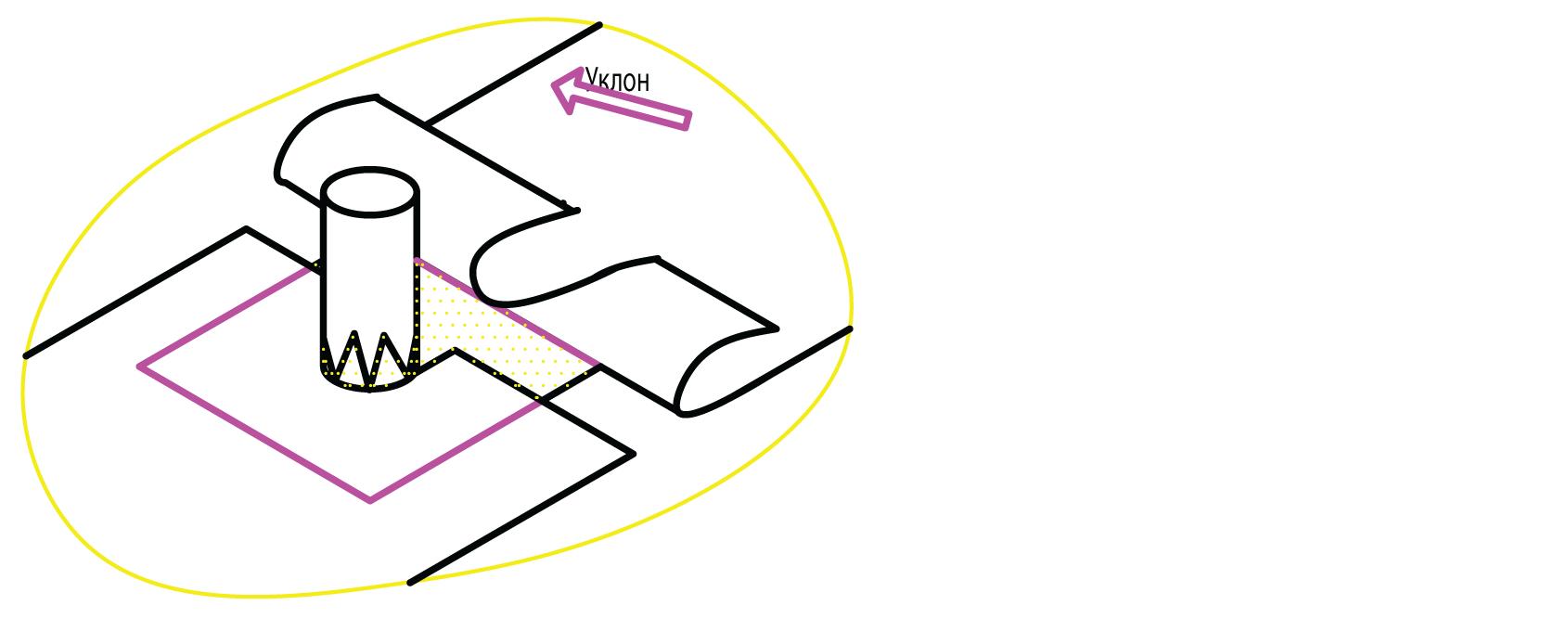 Руководство по устройству и ремонту мягкой кровли из самоклеящегося рулонного гидроизоляционного и кровельного материала «Ризолин» - фото 18