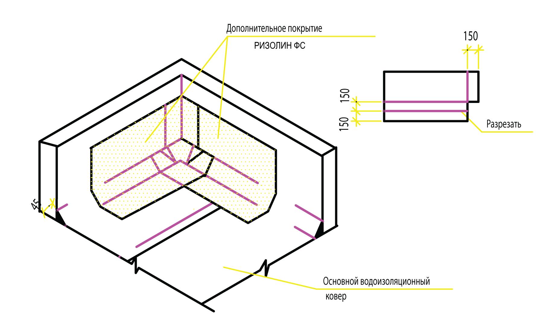 Руководство по устройству и ремонту мягкой кровли из самоклеящегося рулонного гидроизоляционного и кровельного материала «Ризолин» - фото 6