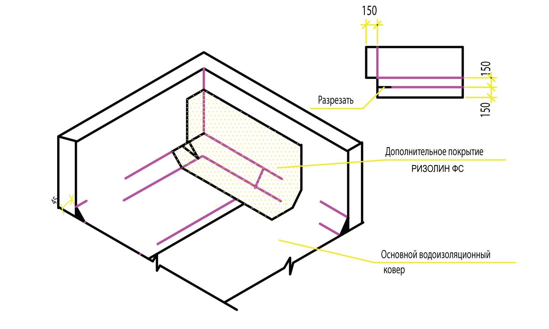Руководство по устройству и ремонту мягкой кровли из самоклеящегося рулонного гидроизоляционного и кровельного материала «Ризолин» - фото 5
