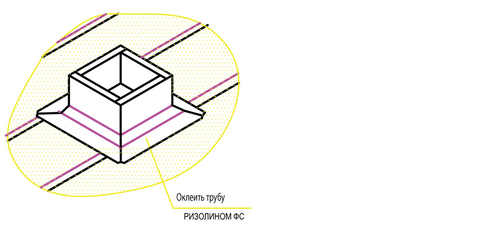Руководство по устройству и ремонту мягкой кровли из самоклеящегося рулонного гидроизоляционного и кровельного материала «Ризолин» - фото 16