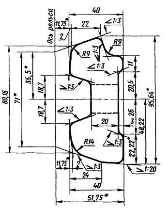 Накладка 1Р-50 восстановленная  ГОСТ 19128-73 - фото чертеж Накладки Р 43