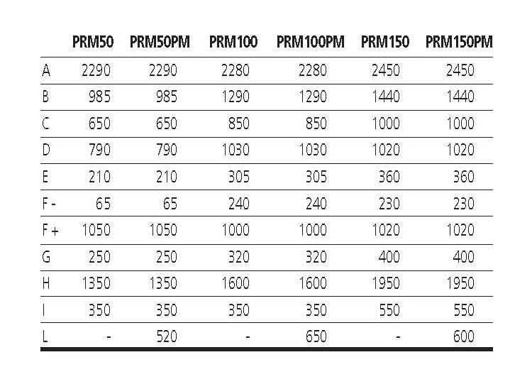 OMA667 Пресс электрогидравлический 150т - фото 2208_4SF4Z3vu6n.jpg