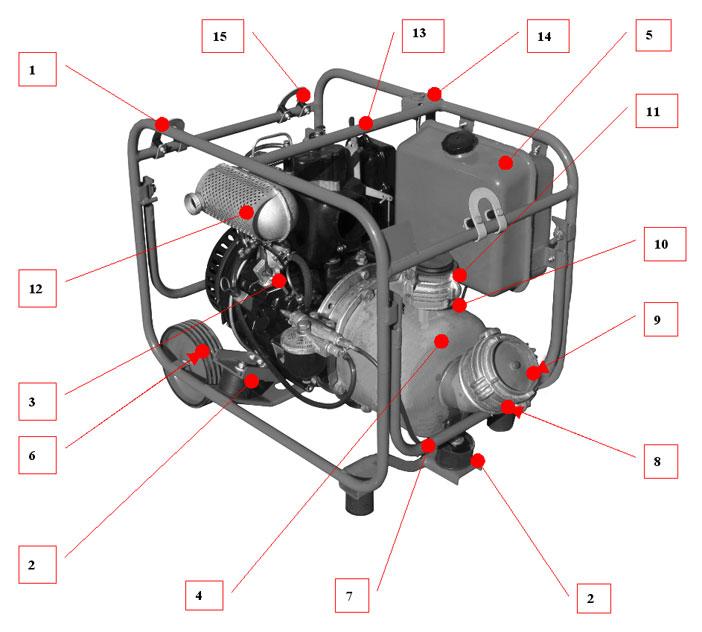Дизель-насосные самовсасывающие агрегаты ХМс 60/25-д - фото Схема дизель-насосного агрегата