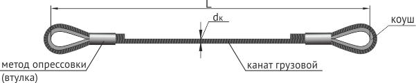 Ветвь канатная ВК - фото Строп ВК основные размеры