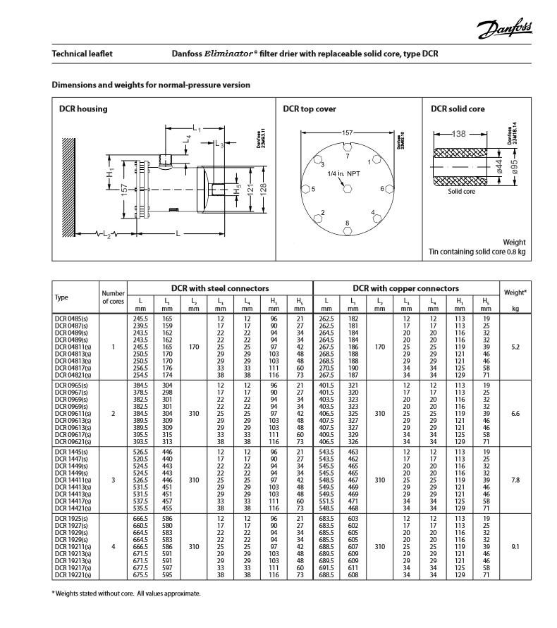 Габаритный чертеж фильтра DCR Danfoss