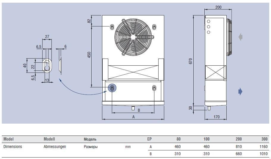 Чертеж и габаритные размеры воздухоохладителей ECO Luvata серии EP