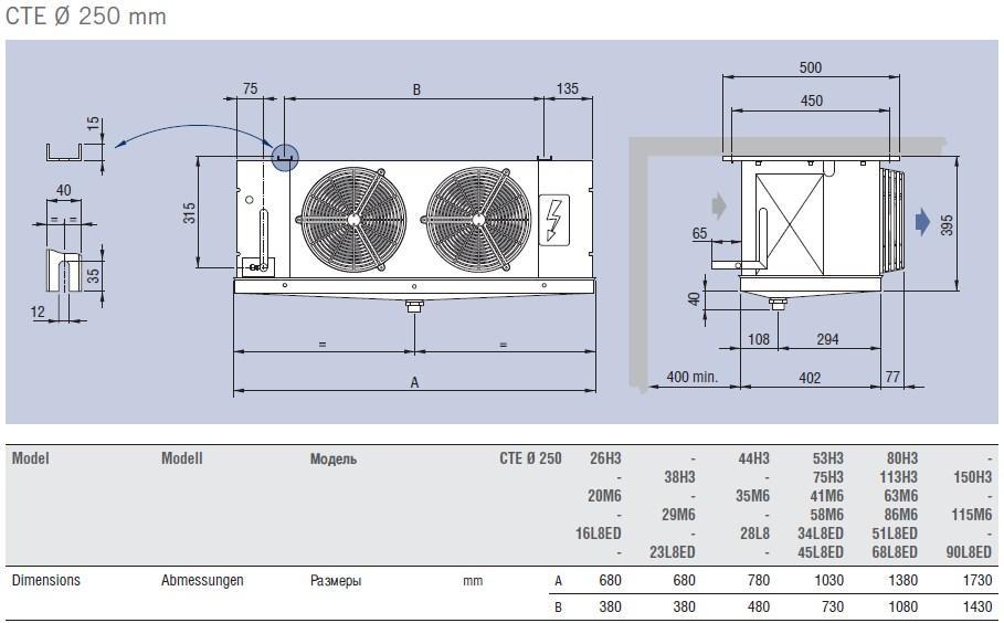 Чертеж и габаритные размеры воздухоохладителей ECO Luvata серии CTE, d=250 mm