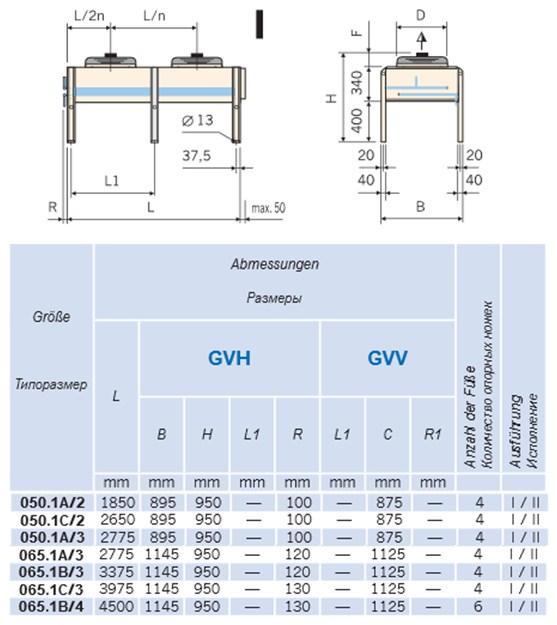 Чертеж и габаритные размеры конденсаторов Guentner GVV 050.1C, GVV 065.1B