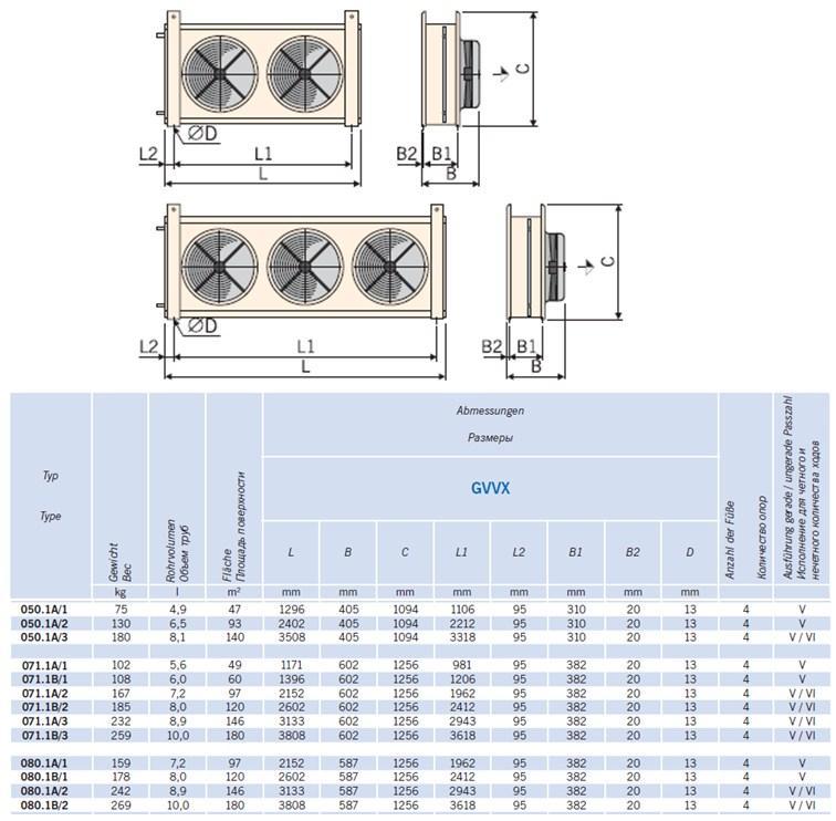 Чертеж и габаритные размеры конденсаторов Guentner GVVX