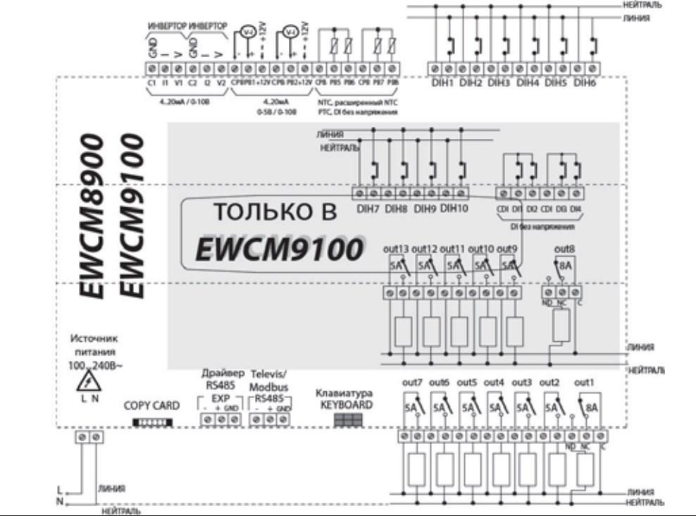 Схема подключения EWCM 9100