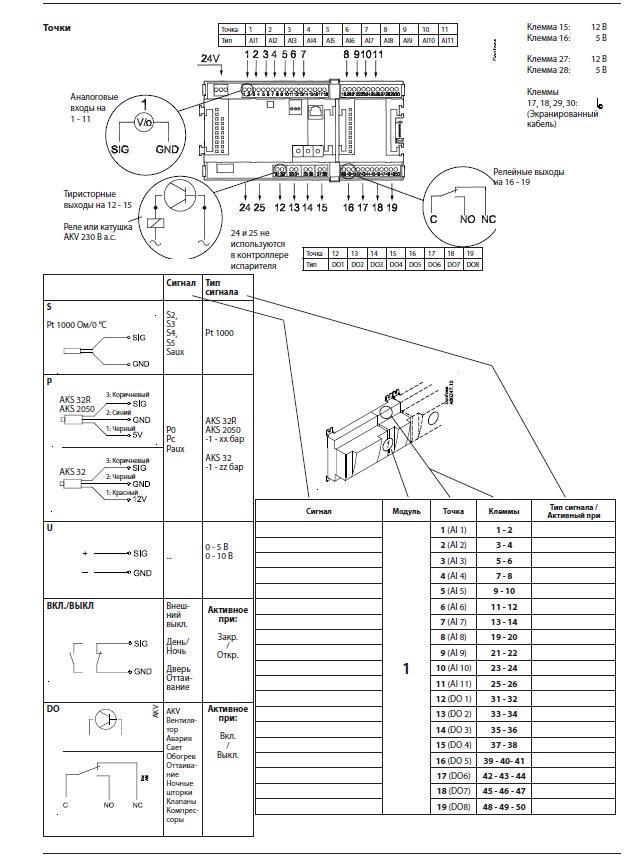 Подключения контроллера AK-CC 750 без расширительных модулей