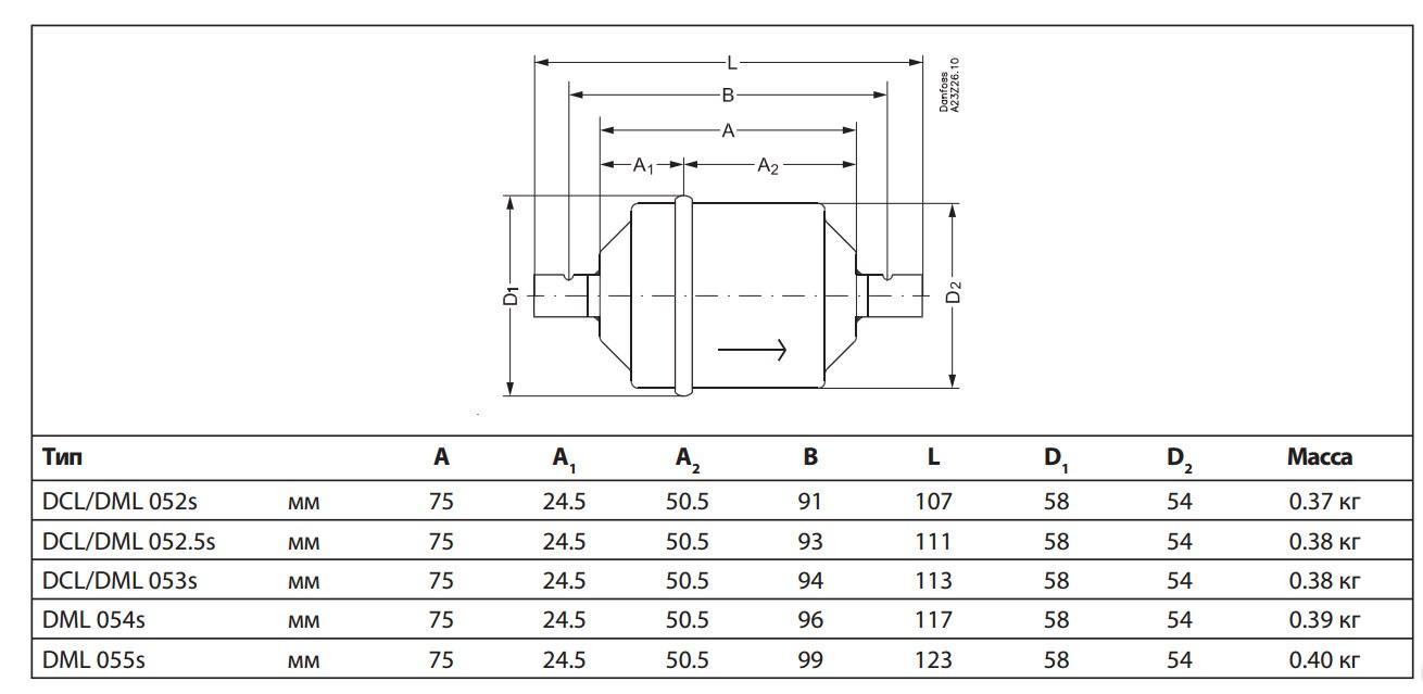 Габаритный чертеж фильтра DML/DCL 052-055 S Danfoss