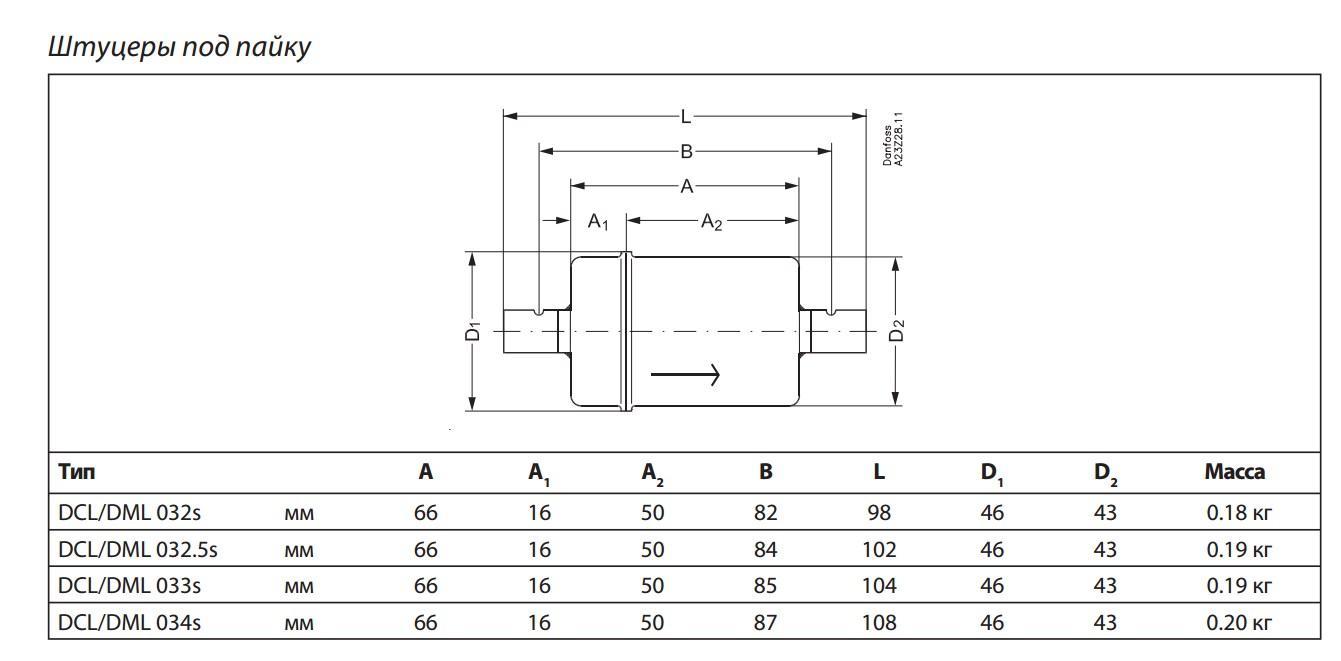Габаритный чертеж фильтра DML Danfoss