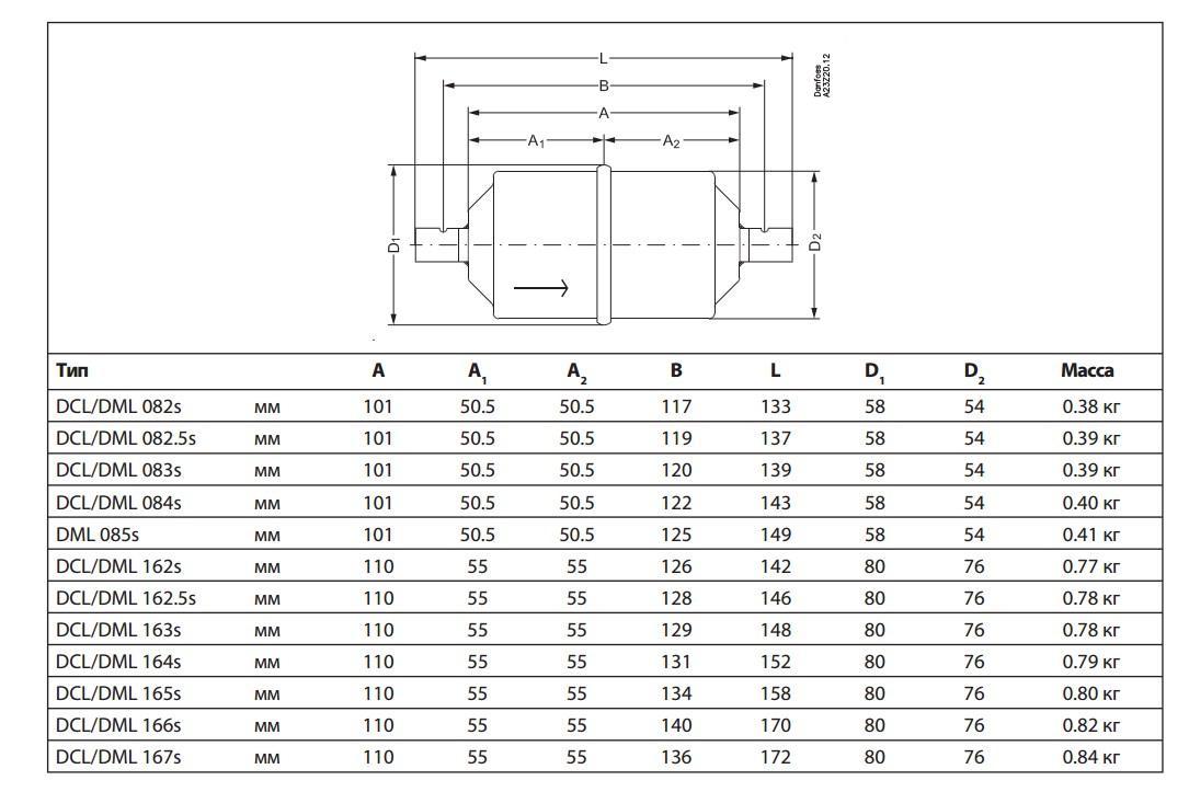 Габаритный чертеж фильтра DML/DCL 083-167 S Danfoss
