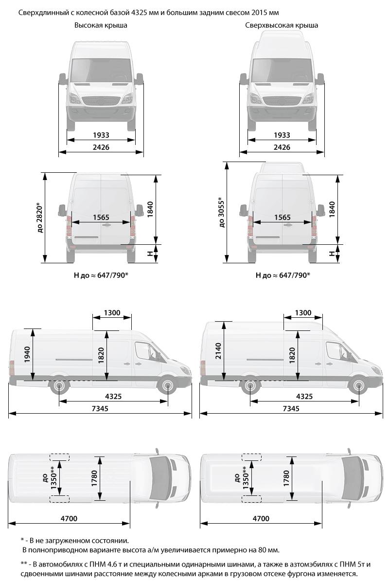 Mercedes_dimensions_long_astrade.jpg