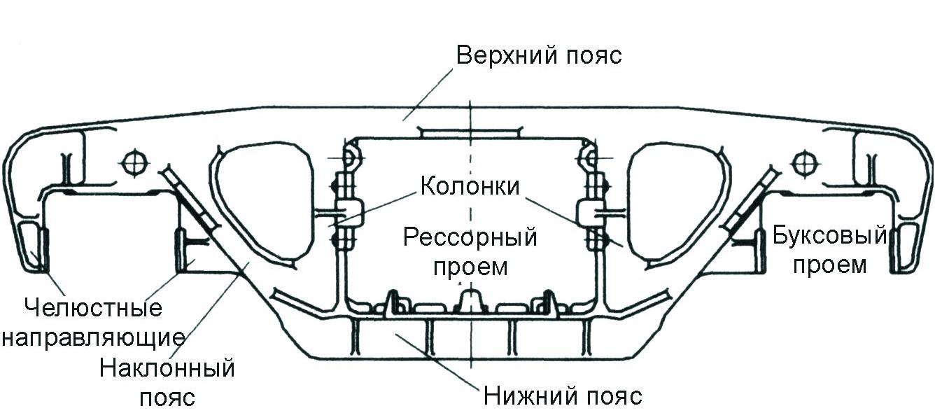 rama_bokovaya_dlya_gruzovyh_vagonov.jpg