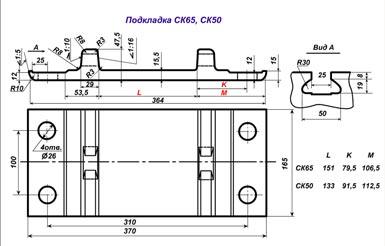 Подкладка СК65 восстановленная  ГОСТ 16277-93 - фото Нажмите для увеличения