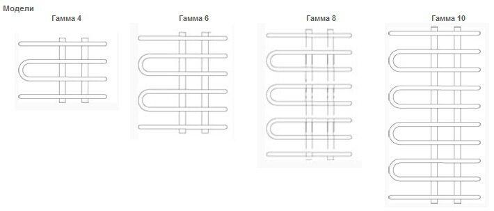 Дизайн - радиаторы Гамма - фото image_192.jpg