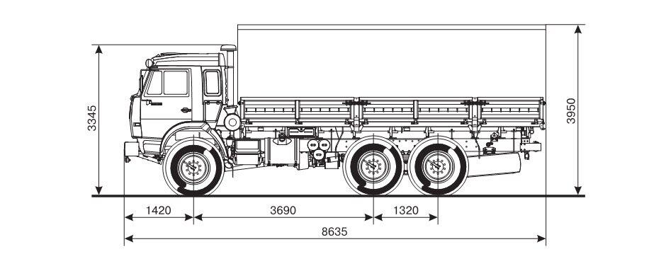 Габаритные размеры КАМАЗ 43118