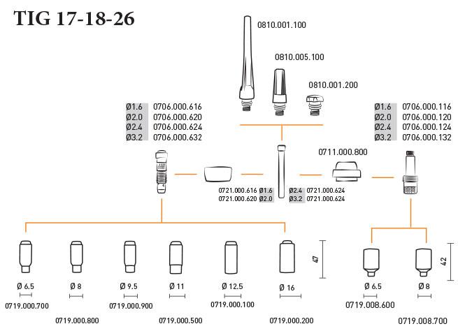 Горелка TIG 26V 180A (35%), M12x1, 8m, с вентилем - фото 2