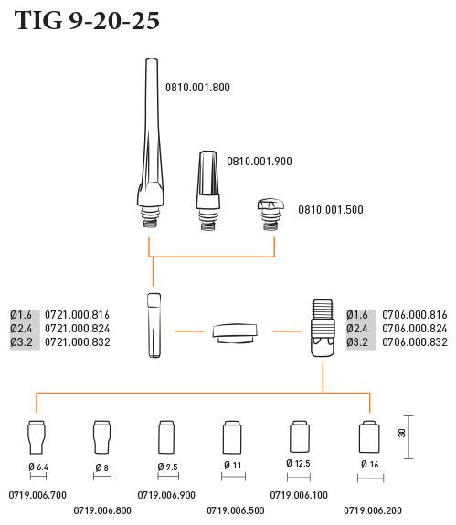 Горелка TIG SUPER TS 20 250A (100%), M12x1, газ 1/4G, вода 3/8G, 8m-с упр. разъёмами 2-3-5pin - фото 2