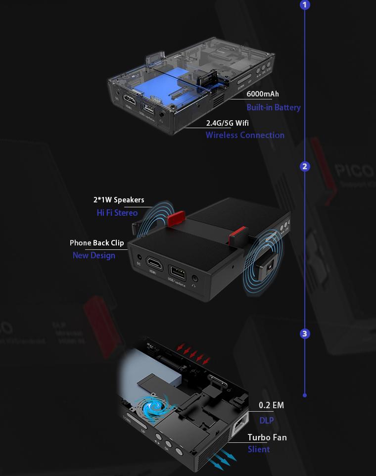 DMP8DLP1920*1080 1080P 200 люмен СВЕТОДИОД Проектор Мини домашний кинотеатр HD Мини Проектор Bluetooth 4.0 - фото 3