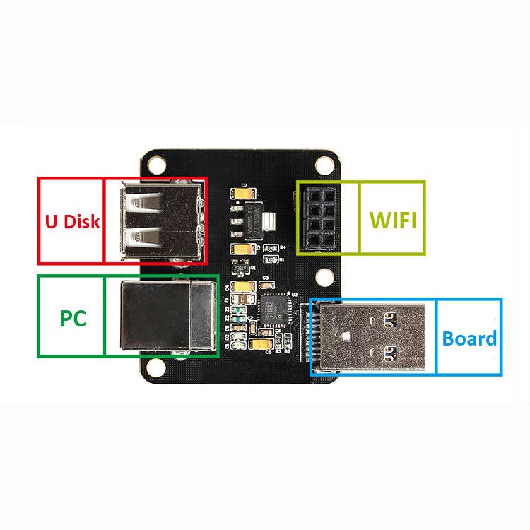 Модуль расширения модуля расширения USB для модуля Lerdge для материнской платы 32-битный контроллер 3D-принтера - фото 1