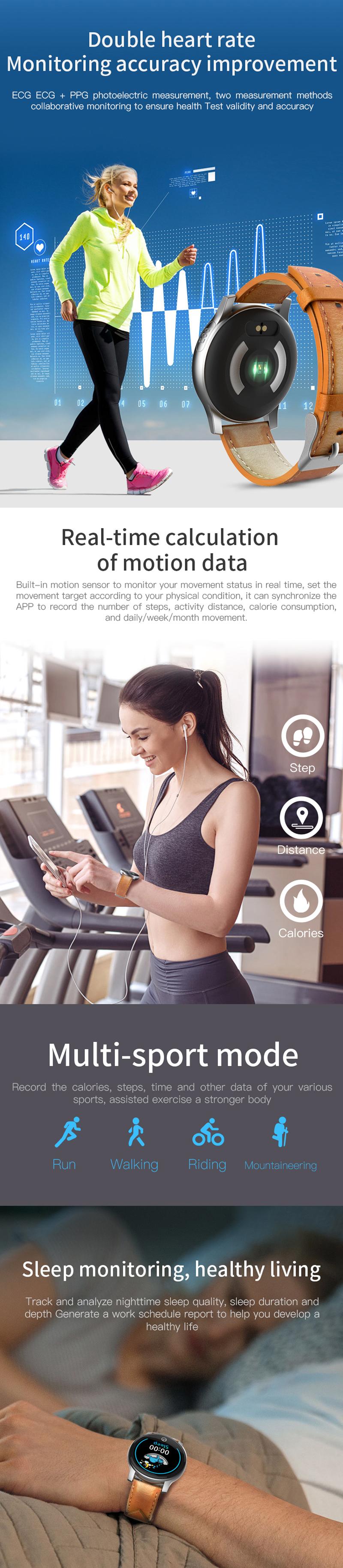 XANES®R21,22''сенсорныйэкран Водонепроницаемы ЭКГ + ППГ Сердце Оценить умные часы Фитнес Спортивный браслет - фото 3