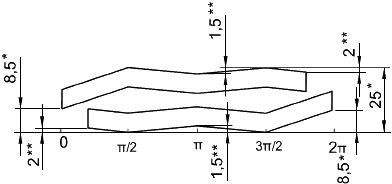 Шайба двухвитковая сталь 40С2А новая ГОСТ 21797-2014 - фото 2.jpg