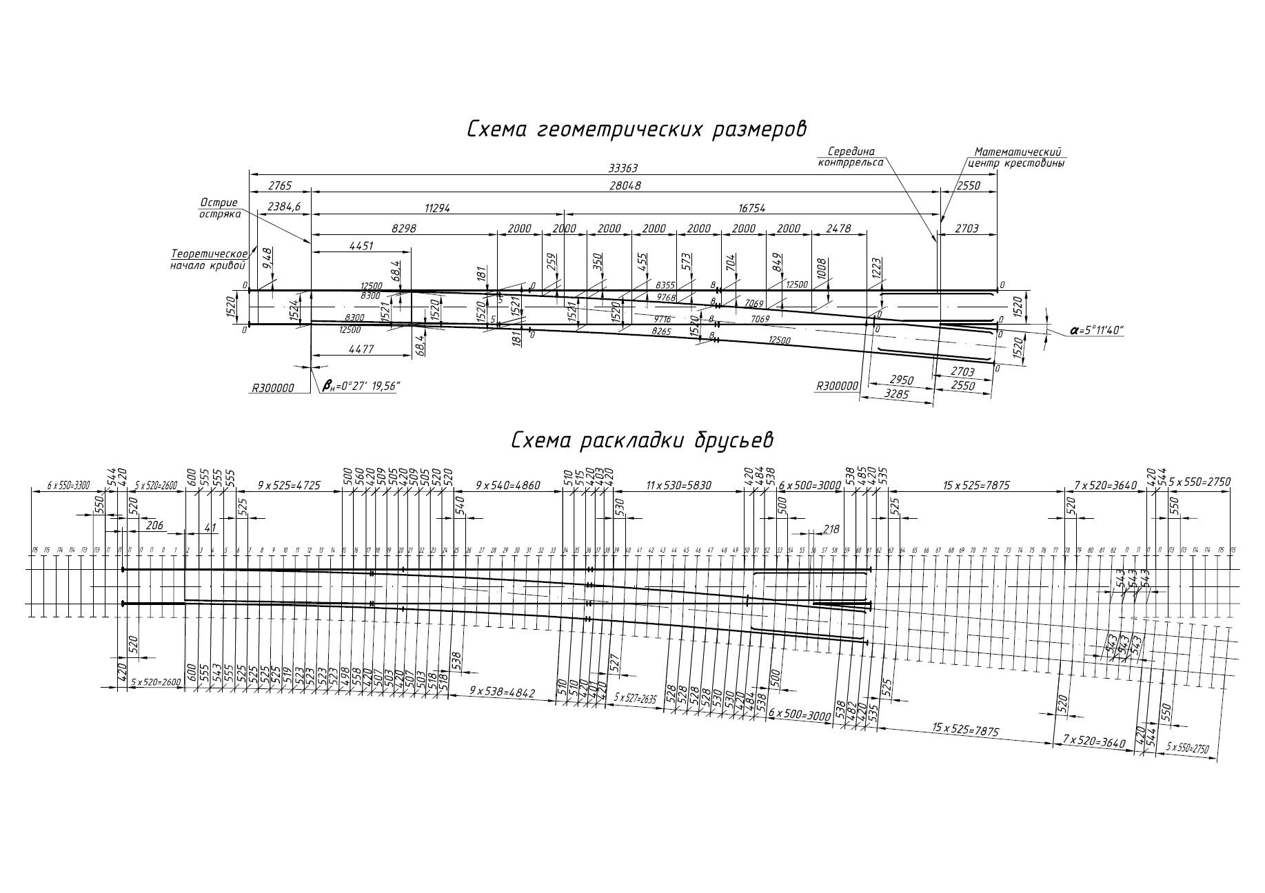 чертёж стрелочного перевода тип Р65 марка 1-11 проект 2768