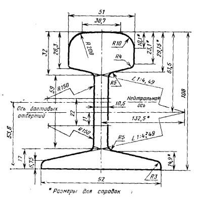 Рельсы узкоколейные Р24 (Р-24) ДСТУ 3799-98 (ГОСТ 6368-82) - фото чертёж рельс р24
