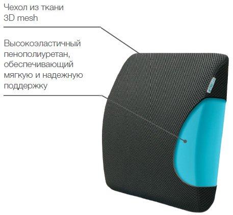 Конструкция TRELAX П12